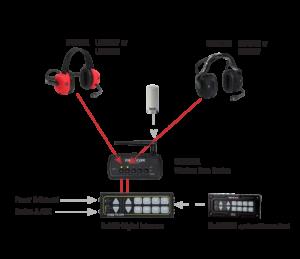 Firecom 2 user headset