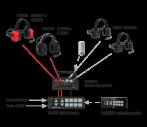 Firecom 4 user headset