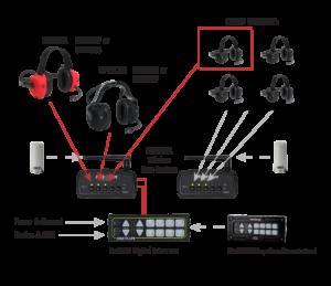 Firecom 6 user headset